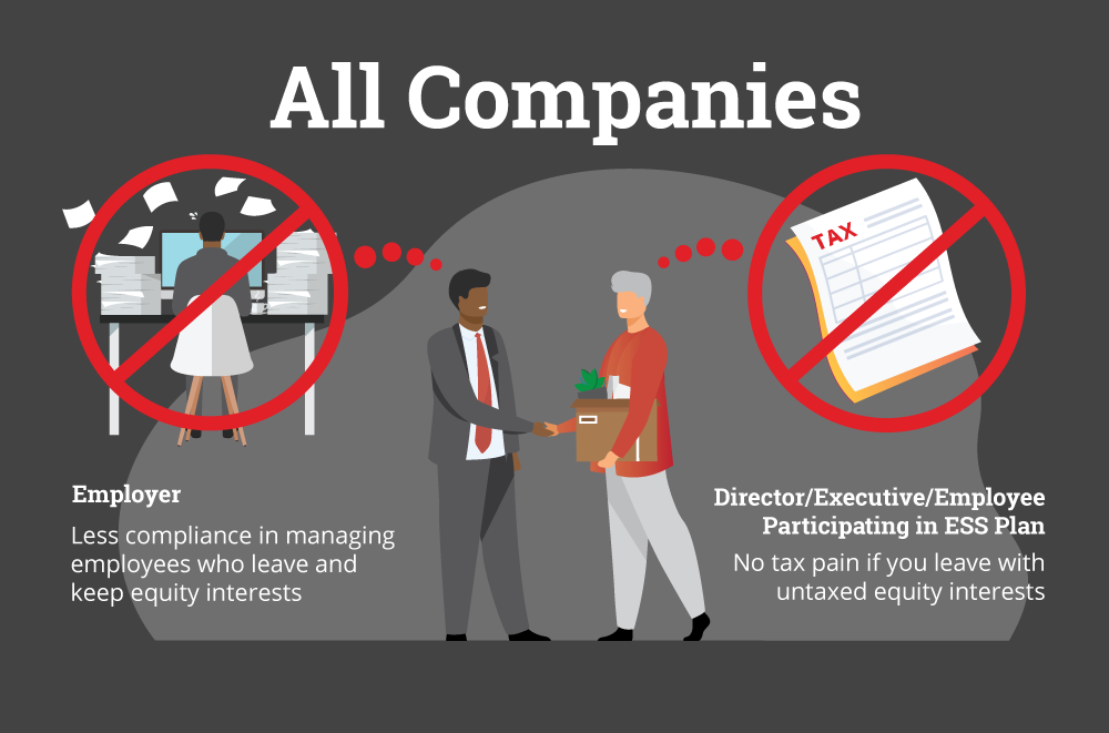 New ESS for All Companies Infographic